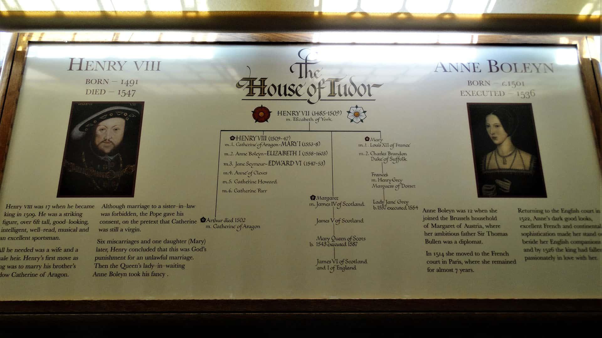 Hever Castle – House of Tudor Family Tree